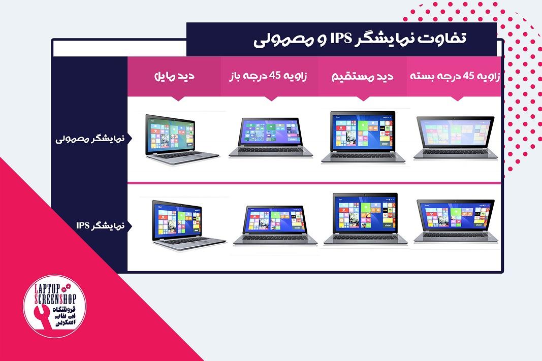 صفحه نمایش IPS و معمولی| فروشگاه لپ تاپ اسکرین| لپ تاپ| تعمیر لپ تاپ| تعمیر گوشی| ال سی دی لپ تاپ